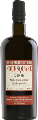 Medium foursquare 2006